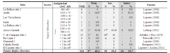 tabla-mejorada-3x