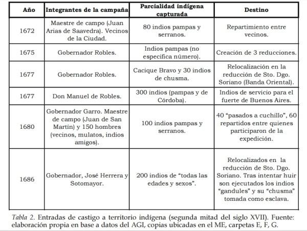 20 - FLorencia Carlon tabla